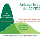 https://wbhm.org/wp-content/uploads/2020/04/Flattening-the-curve-of-COVID-19-Spanish-140x140.jpg